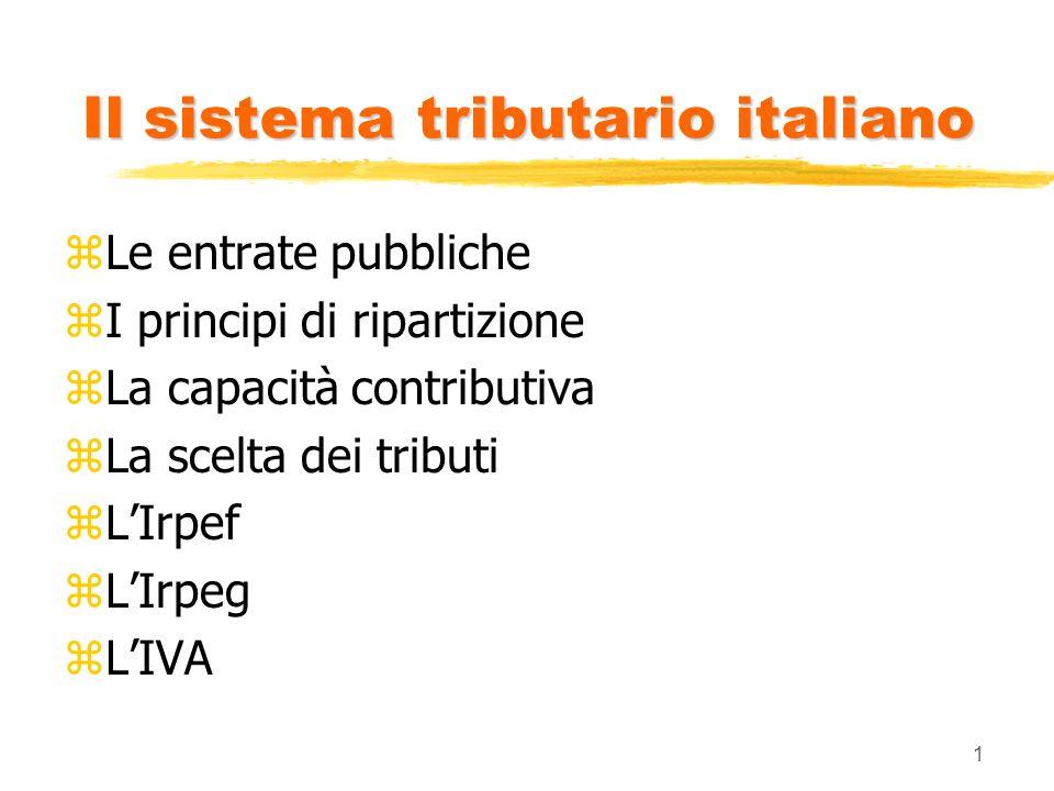 1 Il sistema tributario italiano zLe entrate pubbliche zI principi di ripartizione zLa capacità contributiva zLa scelta dei tributi zLIrpef zLIrpeg zLIVA