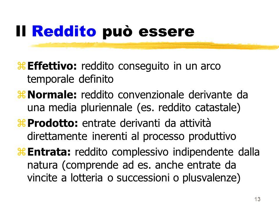 13 Il Reddito può essere zEffettivo: reddito conseguito in un arco temporale definito zNormale: reddito convenzionale derivante da una media pluriennale (es.