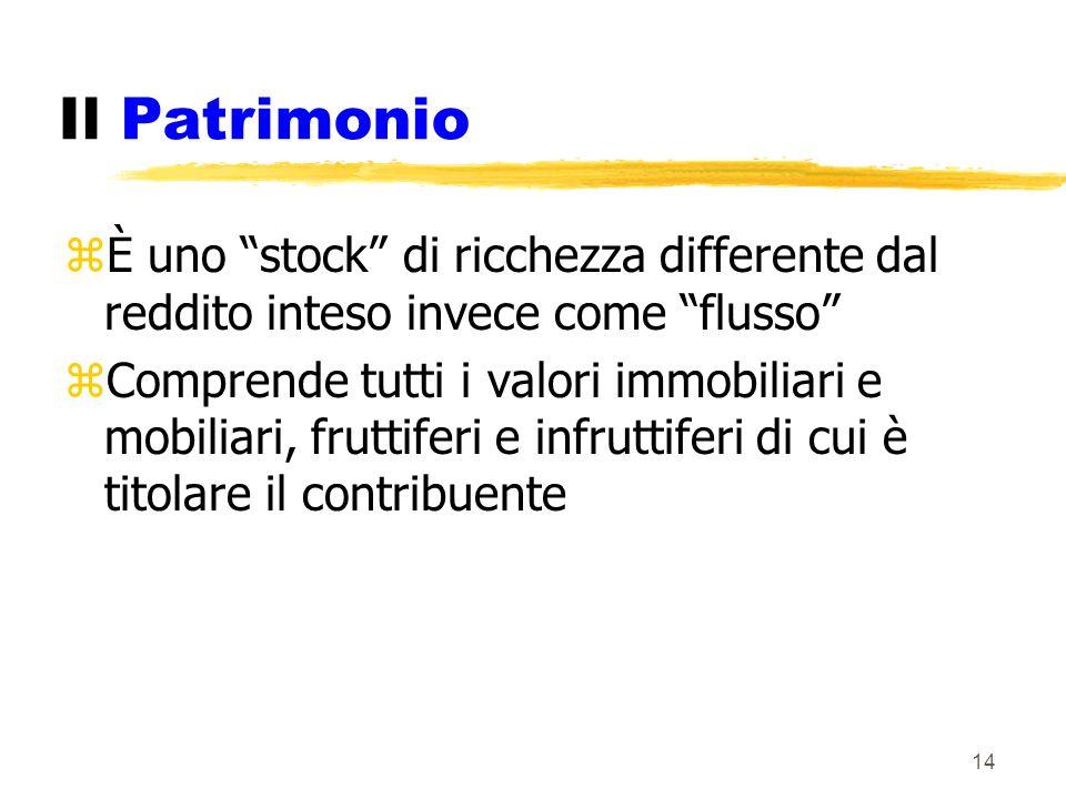 14 Il Patrimonio zÈ uno stock di ricchezza differente dal reddito inteso invece come flusso zComprende tutti i valori immobiliari e mobiliari, fruttiferi e infruttiferi di cui è titolare il contribuente