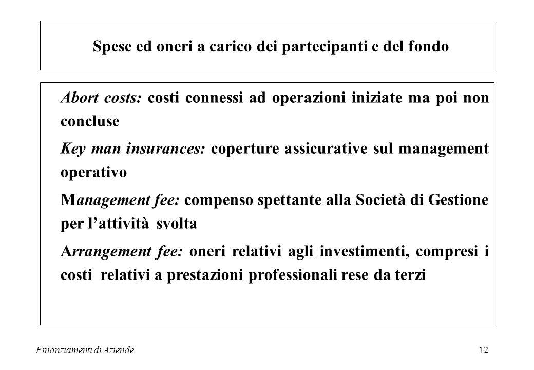 Finanziamenti di Aziende13 Modalità di ripartizione dei proventi del fondo Carried interest: commissione di performance.