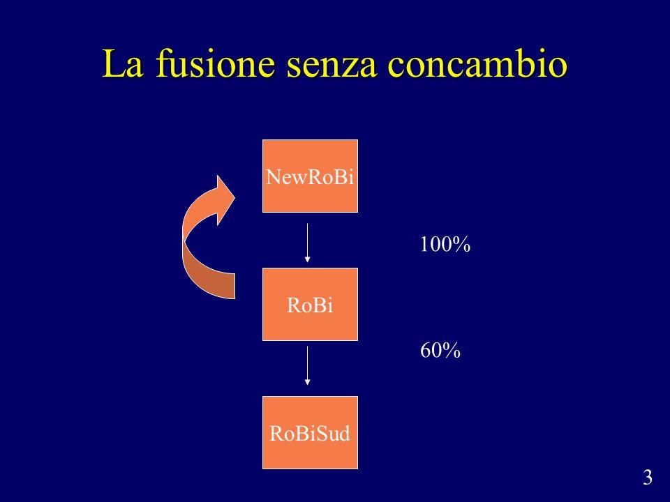 La fusione senza concambio 100% 60% RoBi NewRoBi RoBiSud 3