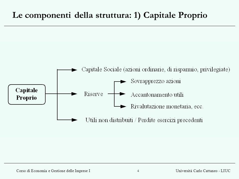 Corso di Economia e Gestione delle Imprese IUniversità Carlo Cattaneo - LIUC 5 Le componenti della struttura: 2) Debito Finanziario
