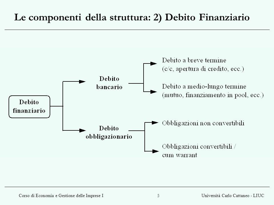 Corso di Economia e Gestione delle Imprese IUniversità Carlo Cattaneo - LIUC 16 Struttura e massimizzazione del valore dellazienda Redditività Rischio V = R / i V = valore dellazienda R = reddito netto dellazienda i = tasso di capitalizzazione del reddito Kmp = Ke E/(E+D) + Kd D/(E+D)