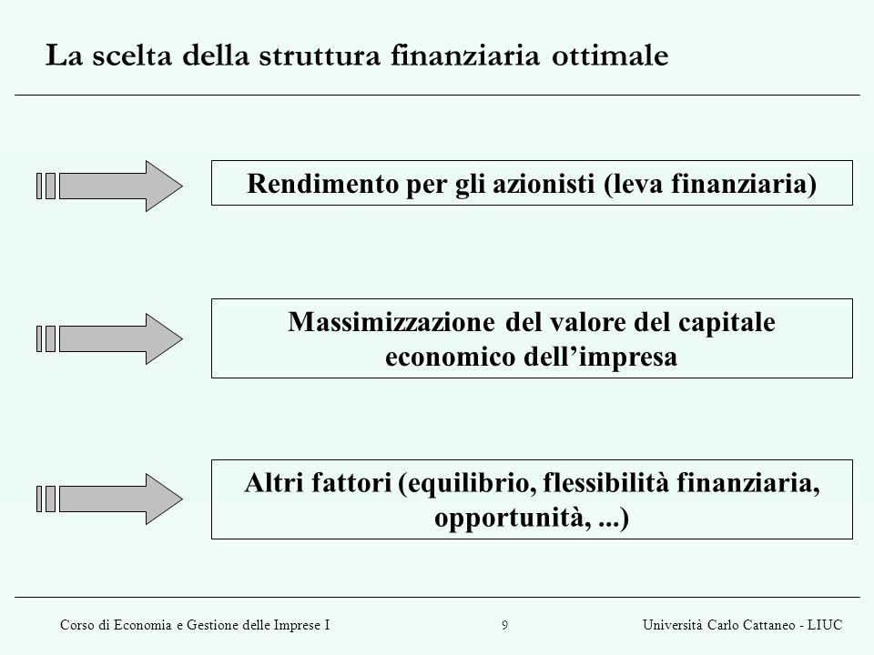 Corso di Economia e Gestione delle Imprese IUniversità Carlo Cattaneo - LIUC 20 Teoria di Modigliani e Miller (continua) 1° articolo: Il valore di una impresa è indipendente dal suo livello di indebitamento.
