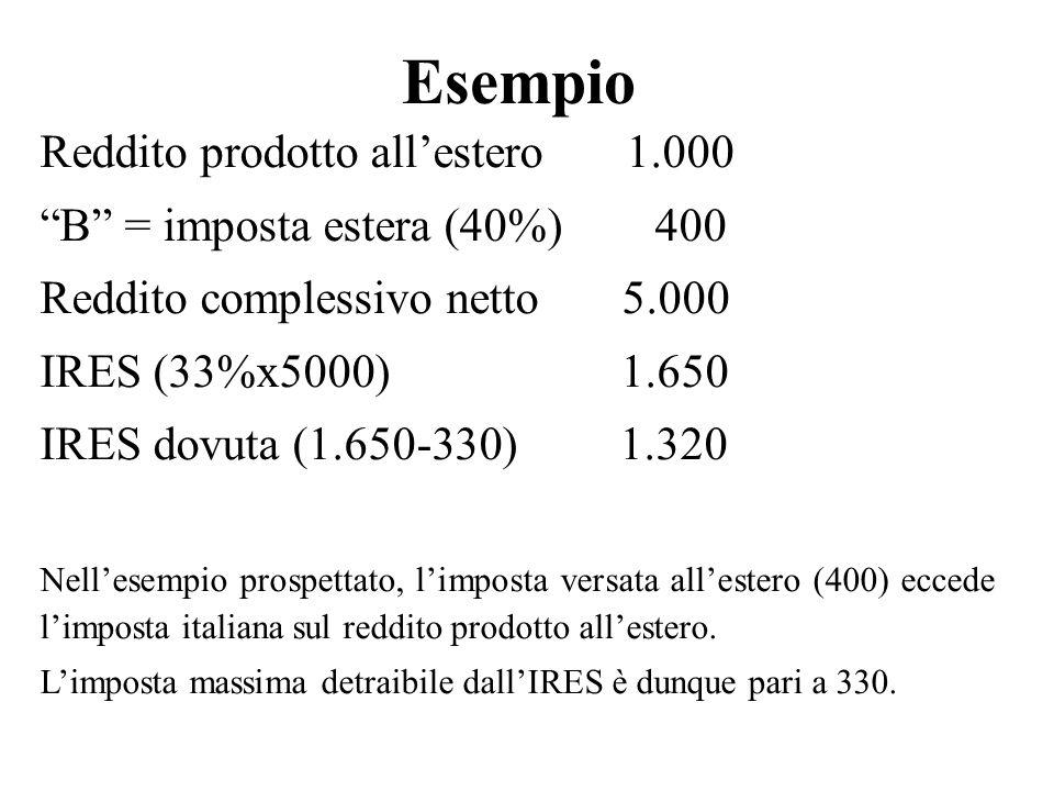 Reddito prodotto allestero 1.000 B = imposta estera (40%) 400 Reddito complessivo netto 5.000 IRES (33%x5000) 1.650 IRES dovuta (1.650-330) 1.320 Nell