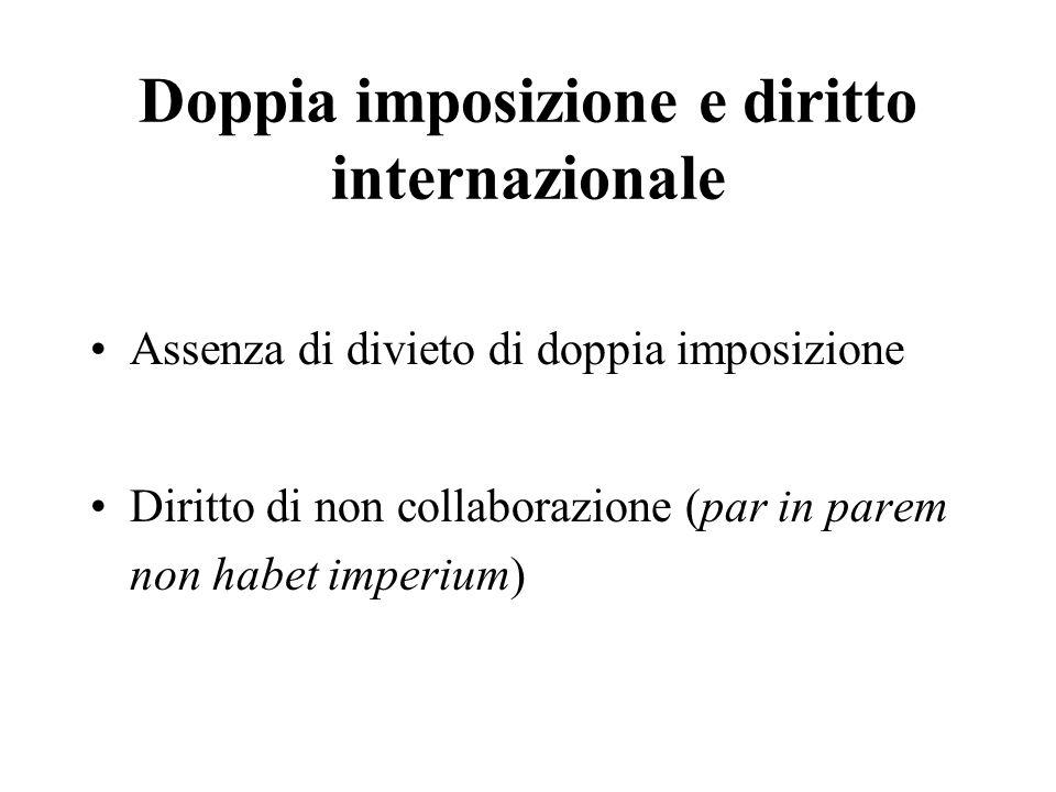 Doppia imposizione e diritto internazionale Assenza di divieto di doppia imposizione Diritto di non collaborazione (par in parem non habet imperium)