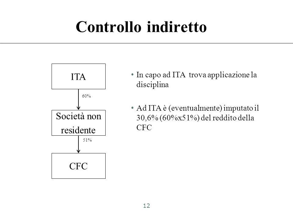 Il controllo: Art. 167 (1) - (8-bis) Nozione di controllo di cui all art. 2359 Cod. Civ. –Maggioranza dei voti esercitabili nell'assemblea ordinaria –