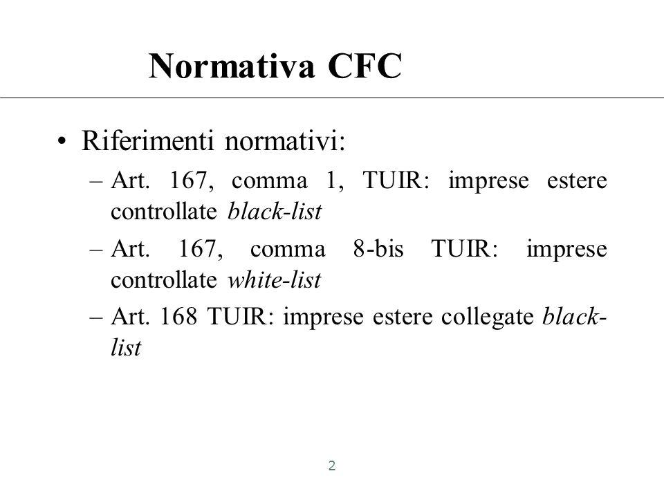 Normativa CFC Riferimenti normativi: –Art.