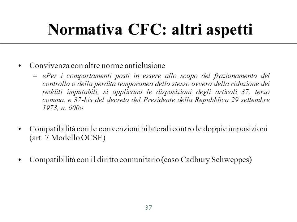 Applicazione art. 168 TUIR: determinazione e imputazione dei redditi Art. 168 TUIR (estere collegate) –imputazione in capo al soggetto residente (in p
