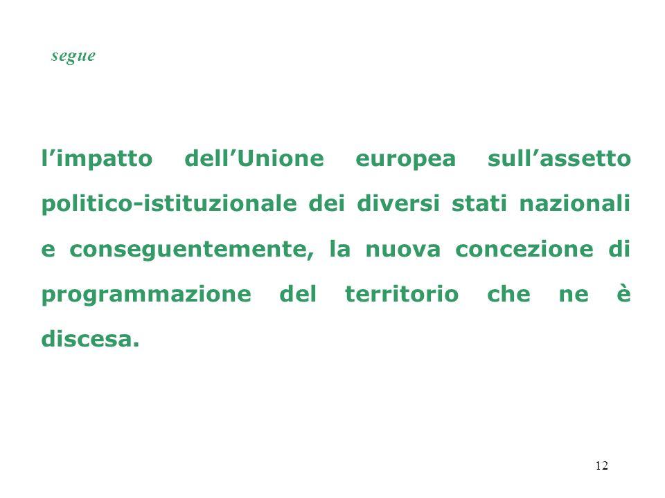 12 limpatto dellUnione europea sullassetto politico-istituzionale dei diversi stati nazionali e conseguentemente, la nuova concezione di programmazion