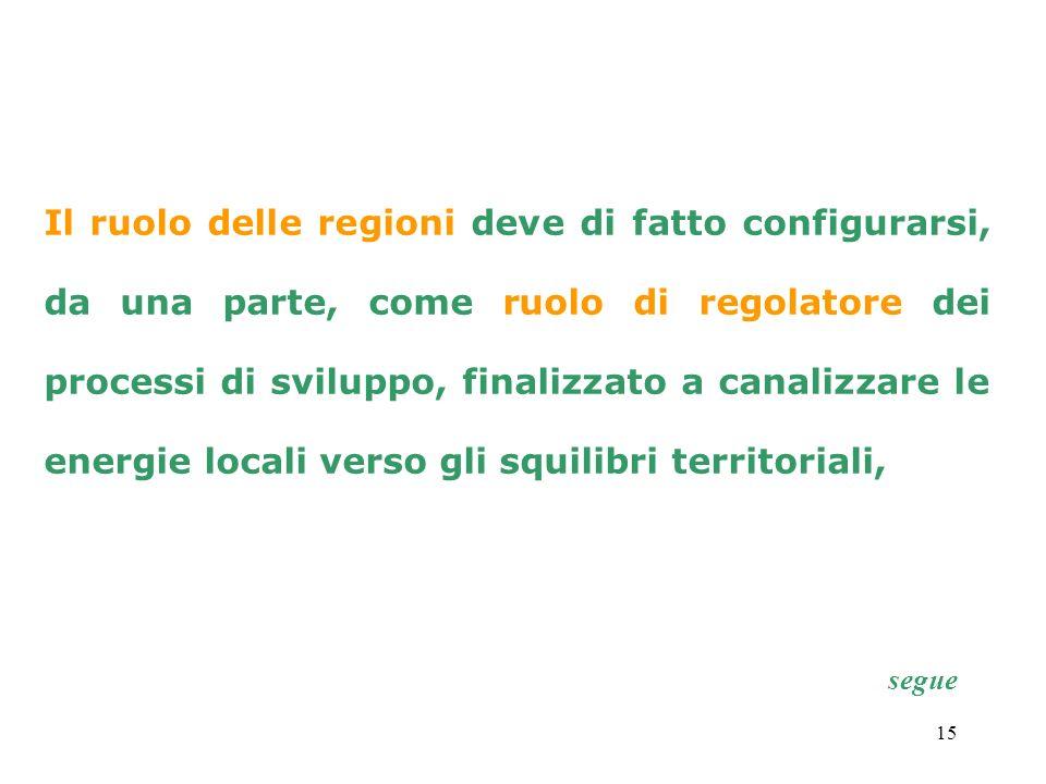 15 Il ruolo delle regioni deve di fatto configurarsi, da una parte, come ruolo di regolatore dei processi di sviluppo, finalizzato a canalizzare le en