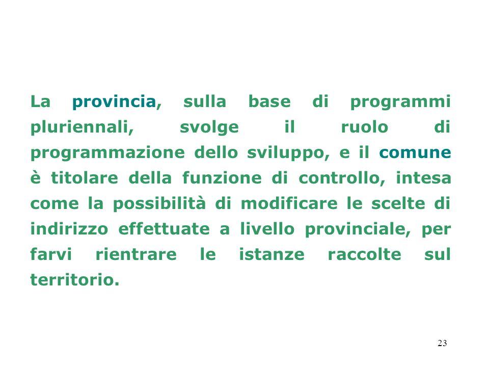 23 La provincia, sulla base di programmi pluriennali, svolge il ruolo di programmazione dello sviluppo, e il comune è titolare della funzione di contr