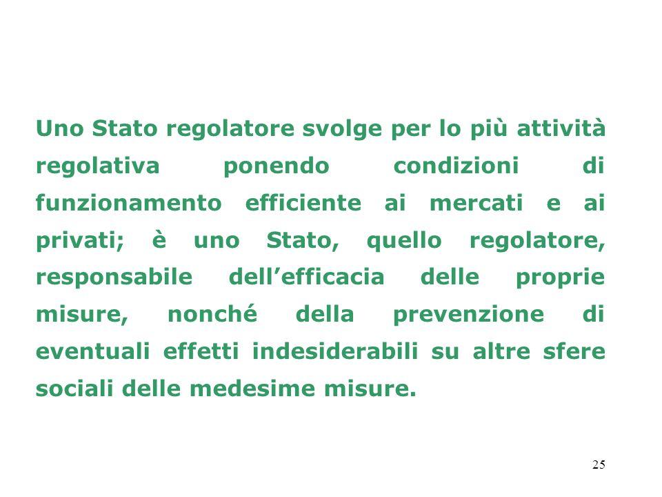 25 Uno Stato regolatore svolge per lo più attività regolativa ponendo condizioni di funzionamento efficiente ai mercati e ai privati; è uno Stato, que