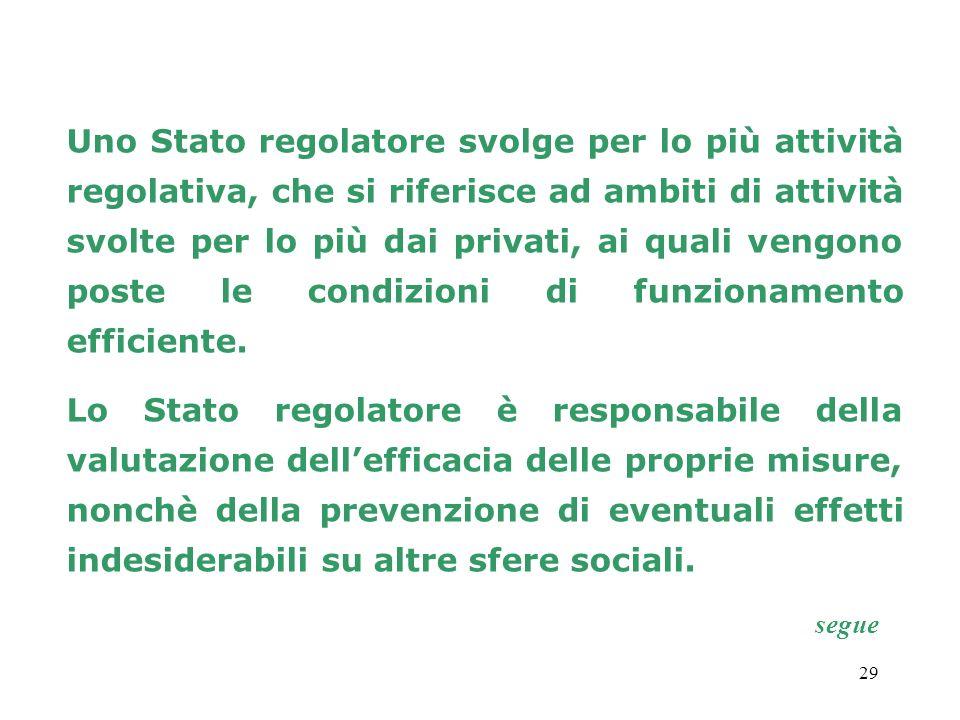 29 Uno Stato regolatore svolge per lo più attività regolativa, che si riferisce ad ambiti di attività svolte per lo più dai privati, ai quali vengono