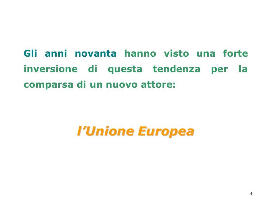 4 Gli anni novanta hanno visto una forte inversione di questa tendenza per la comparsa di un nuovo attore: lUnione Europea