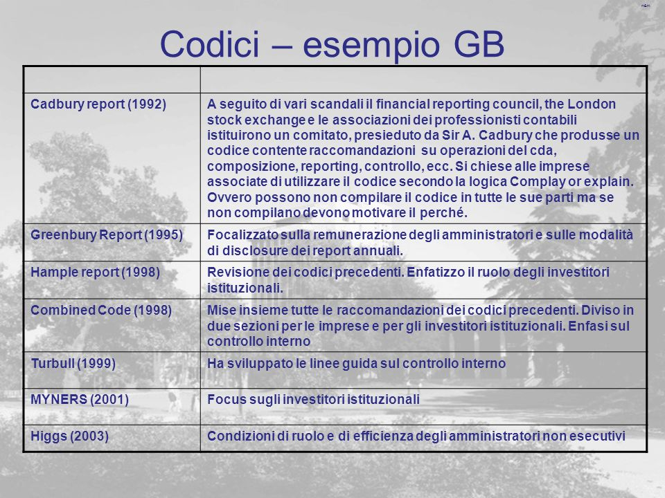 m&m Codici – esempio GB Cadbury report (1992)A seguito di vari scandali il financial reporting council, the London stock exchange e le associazioni de