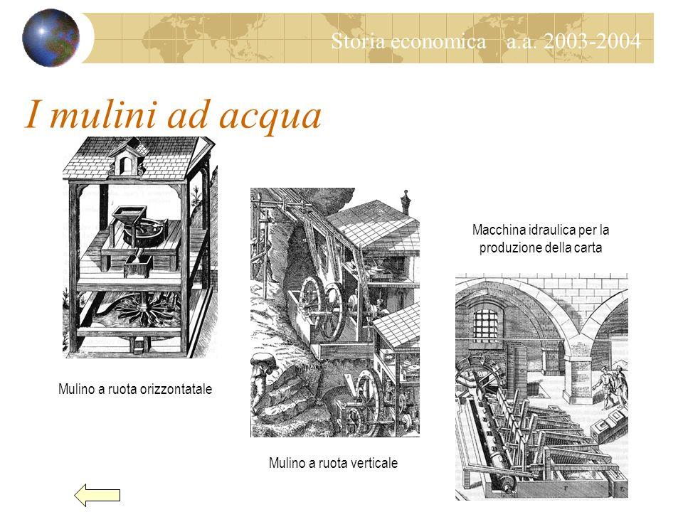 Storia economica a.a. 2003-2004 Le navi a vela
