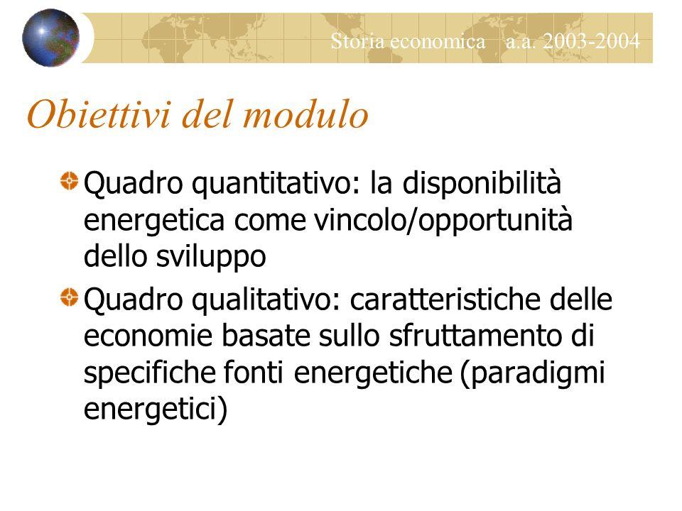 Storia economica Storia dellenergia: aspetti teorici e mondo preindustriale Università Carlo Cattaneo – LIUC a.a.