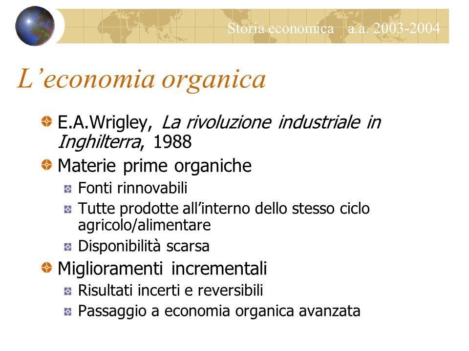 Storia economica a.a. 2003-2004 Un confronto quantitativo Consumi giornalieri di energia pro capite