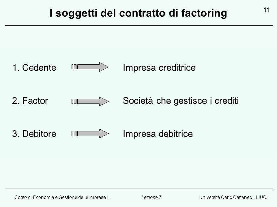 Corso di Economia e Gestione delle Imprese IIUniversità Carlo Cattaneo - LIUCLezione 7 11 I soggetti del contratto di factoring 1. CedenteImpresa cred