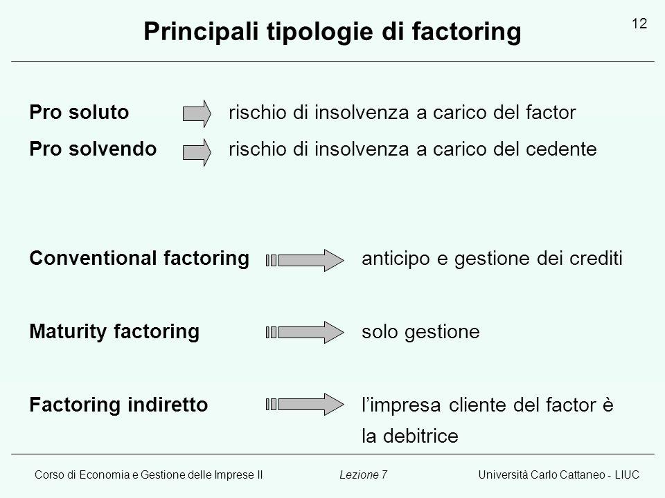 Corso di Economia e Gestione delle Imprese IIUniversità Carlo Cattaneo - LIUCLezione 7 12 Principali tipologie di factoring Pro solutorischio di insol