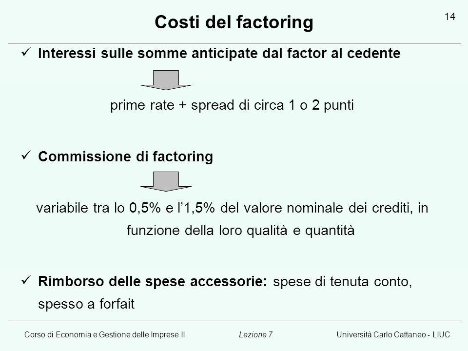 Corso di Economia e Gestione delle Imprese IIUniversità Carlo Cattaneo - LIUCLezione 7 14 Costi del factoring Interessi sulle somme anticipate dal fac