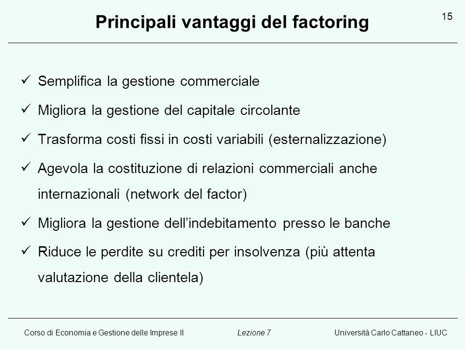 Corso di Economia e Gestione delle Imprese IIUniversità Carlo Cattaneo - LIUCLezione 7 15 Principali vantaggi del factoring Semplifica la gestione com