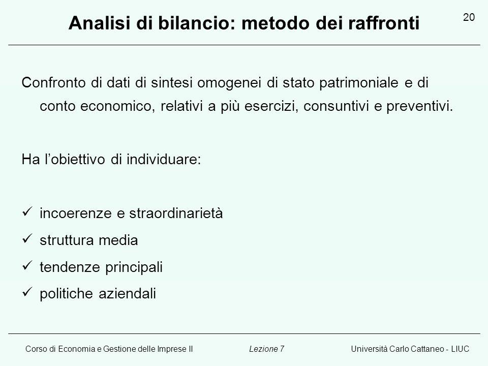 Corso di Economia e Gestione delle Imprese IIUniversità Carlo Cattaneo - LIUCLezione 7 20 Analisi di bilancio: metodo dei raffronti Confronto di dati