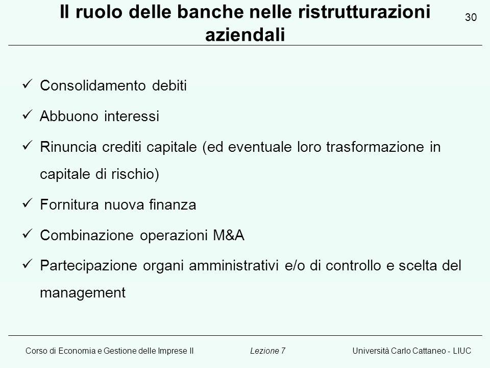 Corso di Economia e Gestione delle Imprese IIUniversità Carlo Cattaneo - LIUCLezione 7 30 Il ruolo delle banche nelle ristrutturazioni aziendali Conso