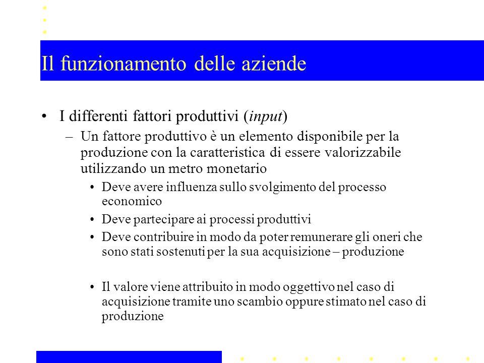 Il funzionamento delle aziende I differenti fattori produttivi (input) –Un fattore produttivo è un elemento disponibile per la produzione con la carat