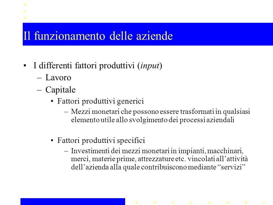 Il funzionamento delle aziende I differenti fattori produttivi (input) –Lavoro –Capitale Fattori produttivi generici –Mezzi monetari che possono esser
