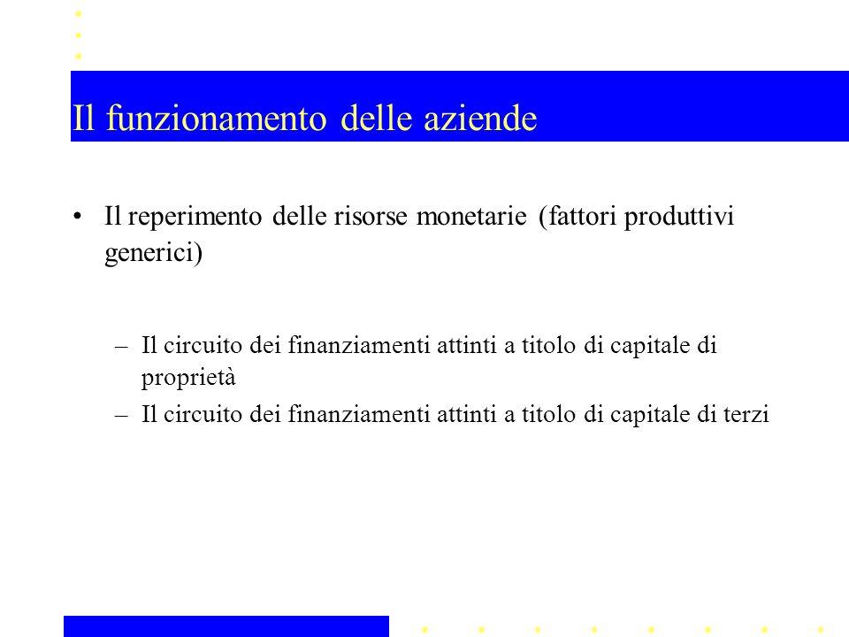 Il funzionamento delle aziende Il reperimento delle risorse monetarie (fattori produttivi generici) –Il circuito dei finanziamenti attinti a titolo di