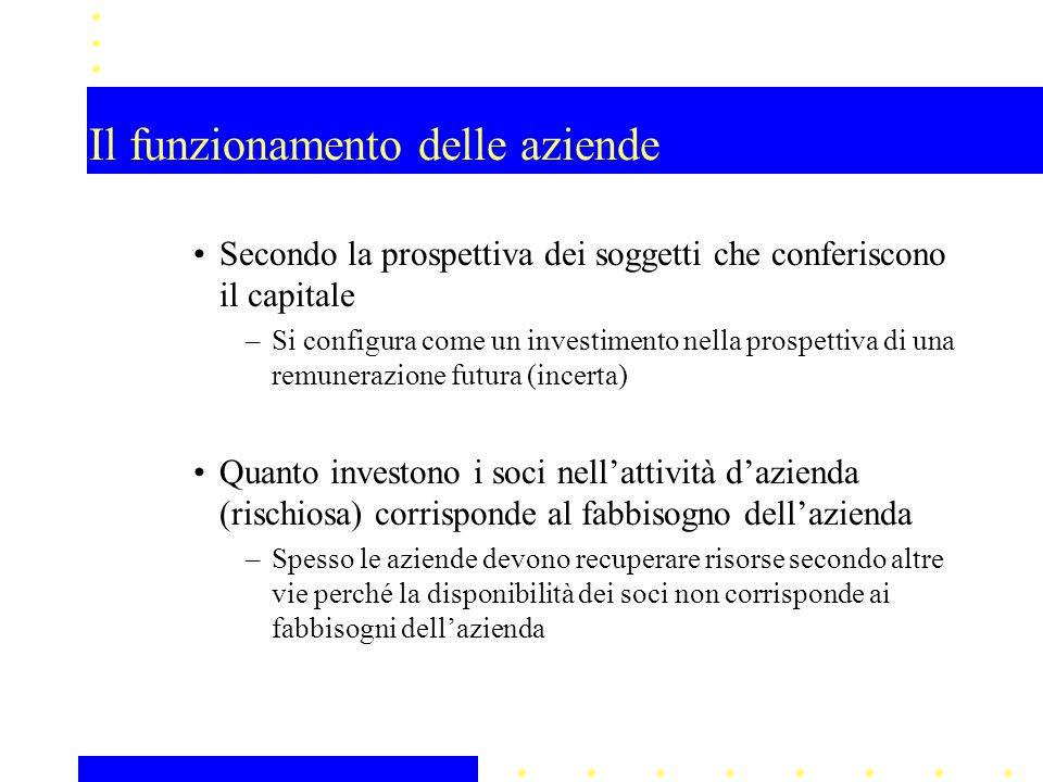 Il funzionamento delle aziende –Il circuito del capitale di proprietà Reddito derivante dalla gestione Mercato dei capitali Uscite di denaro Raccolta del capitale di proprietà Restituzione del capitale conferito Entrate di denaro