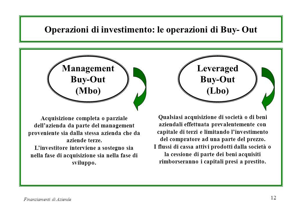 Finanziamenti di Aziende 12 Operazioni di investimento: le operazioni di Buy- Out Management Buy-Out (Mbo) Leveraged Buy-Out (Lbo) Acquisizione comple