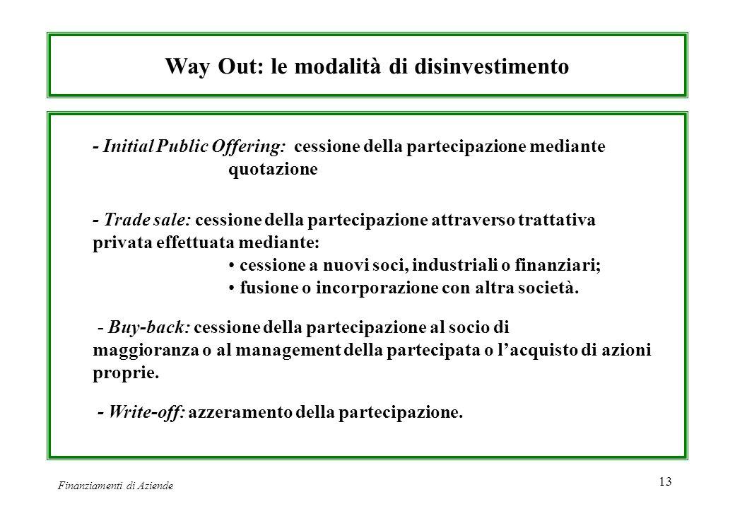 Finanziamenti di Aziende 13 Way Out: le modalità di disinvestimento - Initial Public Offering: cessione della partecipazione mediante quotazione - Tra