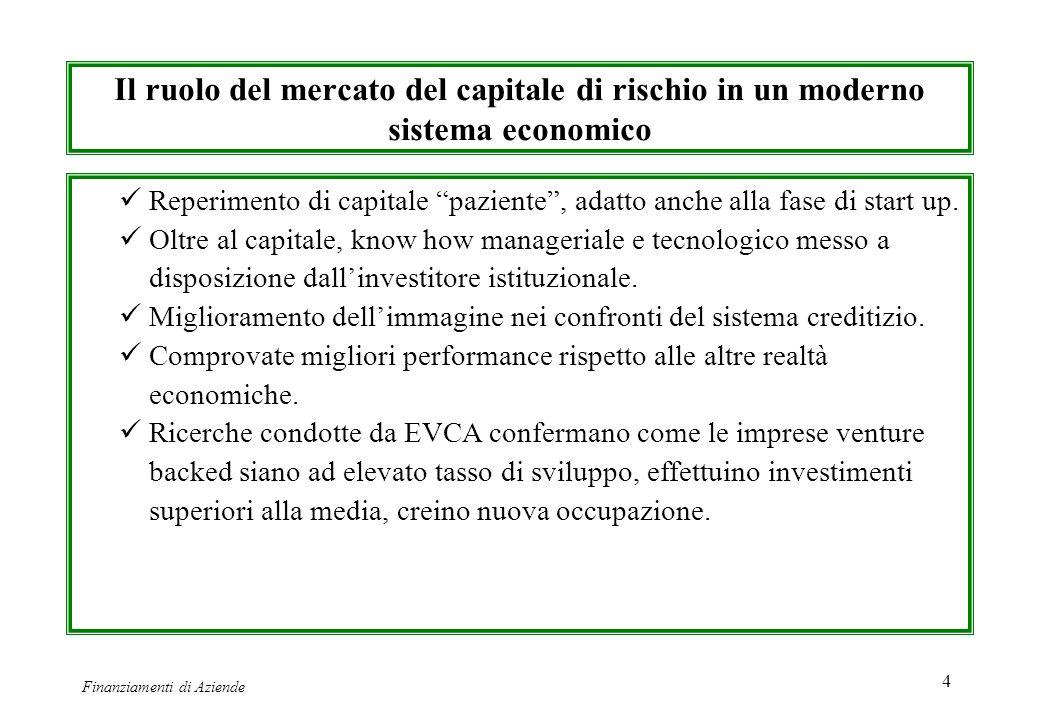 Finanziamenti di Aziende 4 Il ruolo del mercato del capitale di rischio in un moderno sistema economico Reperimento di capitale paziente, adatto anche