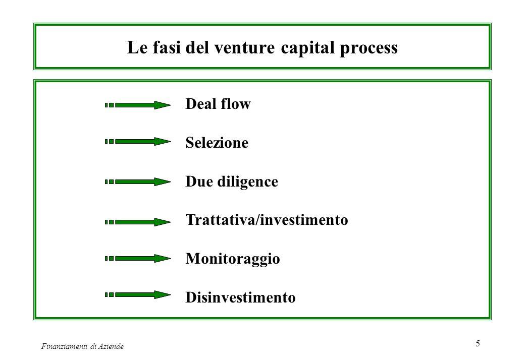 Finanziamenti di Aziende 5 Le fasi del venture capital process Deal flow Selezione Due diligence Trattativa/investimento Monitoraggio Disinvestimento