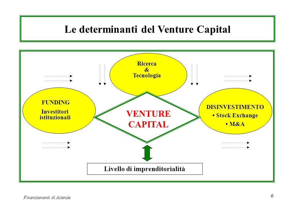 Finanziamenti di Aziende 6 Le determinanti del Venture Capital Ricerca & Tecnologia FUNDING Investitori istituzionali DISINVESTIMENTO Stock Exchange M
