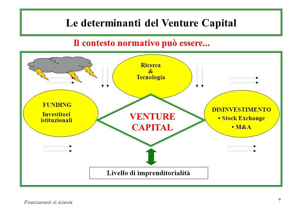 Finanziamenti di Aziende 8 Le determinanti del Venture Capital Ricerca & Tecnologia FUNDING Investitori istituzionali DISINVESTIMENTO Stock Exchange M&A Livello di imprenditorialità VENTURE CAPITAL Oppure...