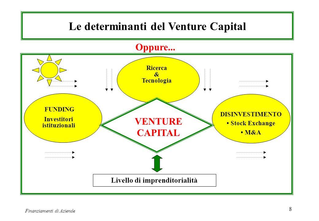Finanziamenti di Aziende 8 Le determinanti del Venture Capital Ricerca & Tecnologia FUNDING Investitori istituzionali DISINVESTIMENTO Stock Exchange M