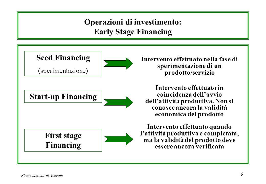 Finanziamenti di Aziende 9 Operazioni di investimento: Early Stage Financing Seed Financing (sperimentazione) Start-up Financing First stage Financing