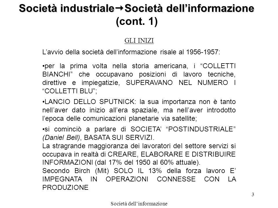 Società dellinformazione 3 GLI INIZI Società industriale Società dellinformazione Società industriale Società dellinformazione (cont. 1) Lavvio della