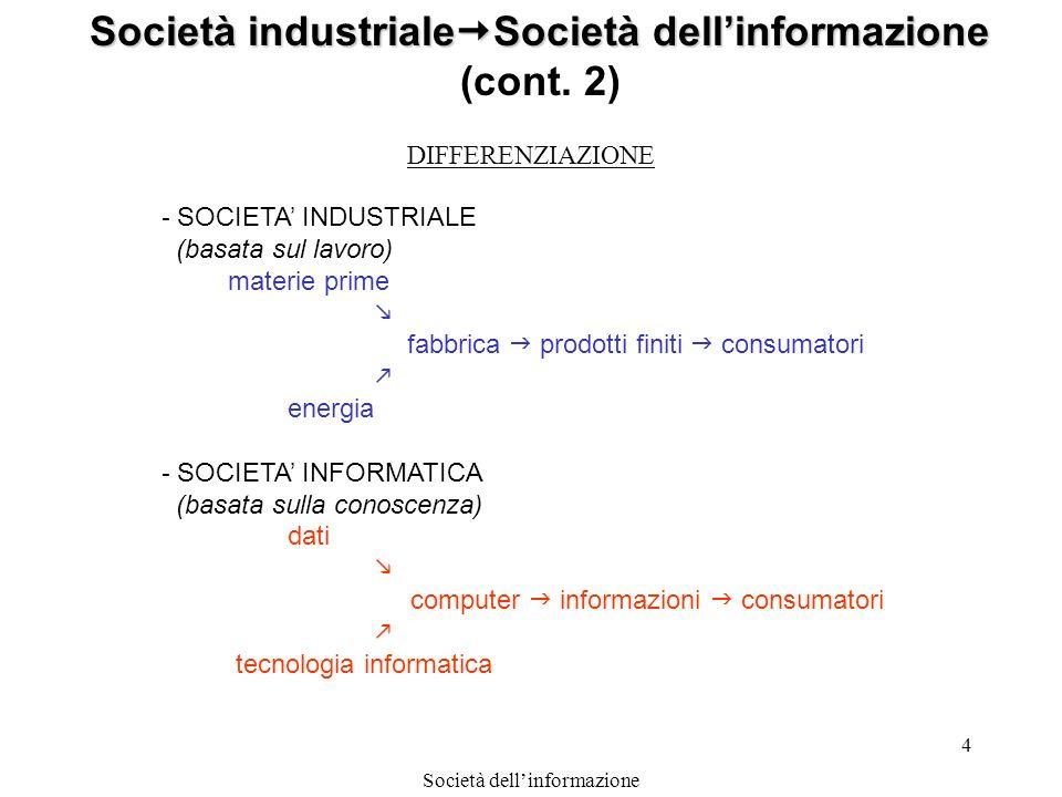 Società dellinformazione 5 CARATTERISTICHE DELLA TRASFORMAZIONE Società industriale Società dellinformazione Società industriale Società dellinformazione (cont.