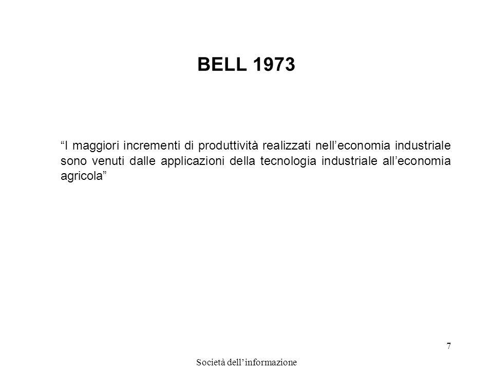 Società dellinformazione 7 BELL 1973 I maggiori incrementi di produttività realizzati nelleconomia industriale sono venuti dalle applicazioni della te