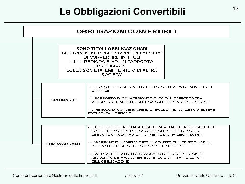 Corso di Economia e Gestione delle Imprese IIUniversità Carlo Cattaneo - LIUCLezione 2 13 Le Obbligazioni Convertibili