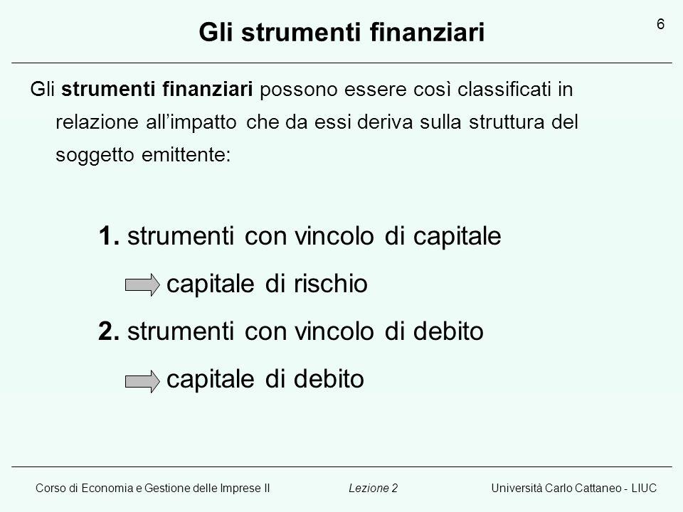 Corso di Economia e Gestione delle Imprese IIUniversità Carlo Cattaneo - LIUCLezione 2 6 Gli strumenti finanziari Gli strumenti finanziari possono essere così classificati in relazione allimpatto che da essi deriva sulla struttura del soggetto emittente: 1.