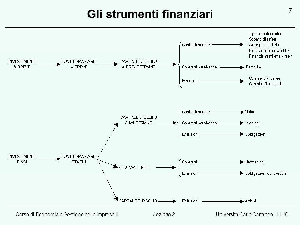 Corso di Economia e Gestione delle Imprese IIUniversità Carlo Cattaneo - LIUCLezione 2 7 Gli strumenti finanziari