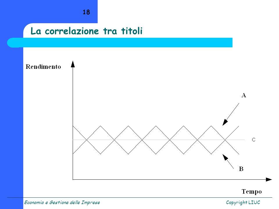 Economia e Gestione delle ImpreseCopyright LIUC 18 La correlazione tra titoli