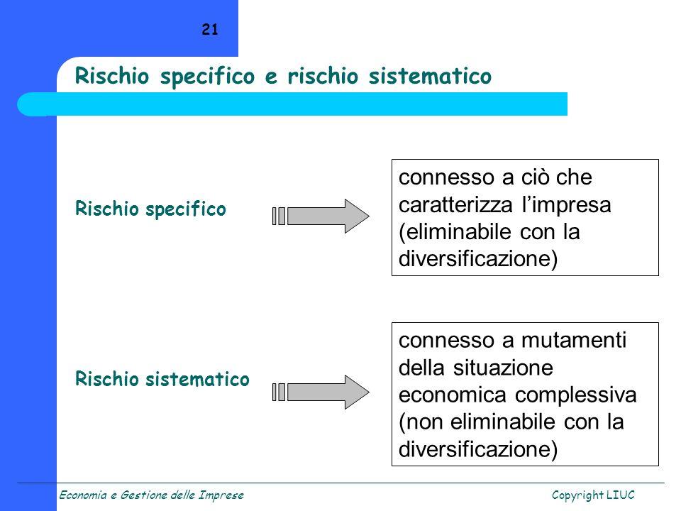 Economia e Gestione delle ImpreseCopyright LIUC 21 Rischio specifico e rischio sistematico Rischio specifico Rischio sistematico connesso a ciò che ca
