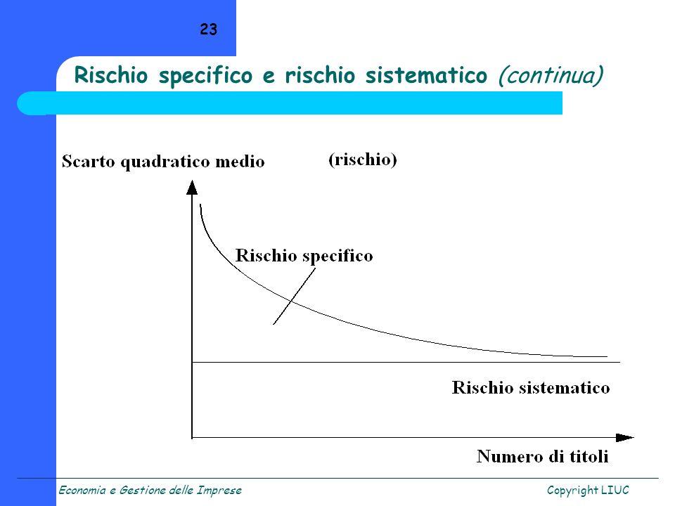 Economia e Gestione delle ImpreseCopyright LIUC 23 Rischio specifico e rischio sistematico (continua)